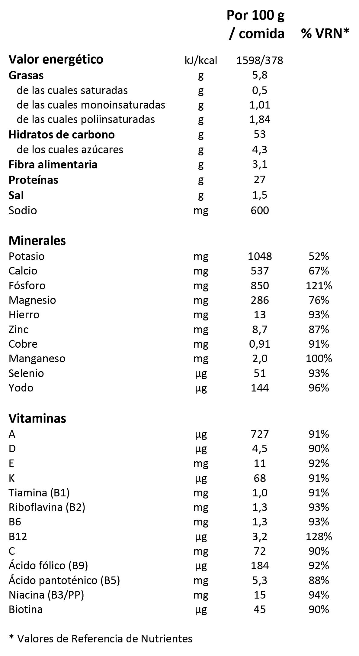 tabla nutricional kuik meal bolsa de comida vegana liquida completa sport